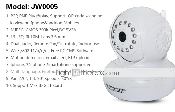 Wanscam® Wireless Mini Ip Camera with Pan Title and P2P ...