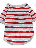 Stripe Pattern Pure Cotton T-Shirt for Dogs (Assorted Color,S-M)
