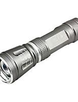 Rotatable Cree XR-E Q5 Flashlight Handlebar Mount Holder Clamp