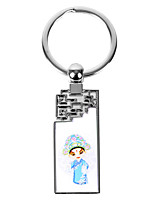 Personalized Rectangle Asian Style Keychain - The Male Character Types in Chinese Opera