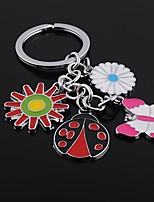 Wedding Keychain Favor [ Pack of 1Piece ] Non-personalised with Insect Key Chain