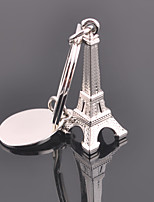 Wedding Keychain Favor [ Pack of 1Piece ] Non-personalised with Paris Tower