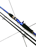 Fishing Spin Casting Rod 1.8 Double ML MH