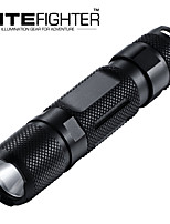 Nitefighter T1A 107 Lumen Aluminium Alloy LED Flashlight EDC Torch