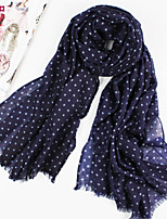Women's Fashion 100% Wool Polka Dot Printed Scarf