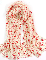 Women's Fashion 100% Wool Figure Printed Scarf