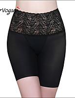 Burvogue Womens Lace High Waist Tummy Control Shapewear Long Leg Pantie Shapewear