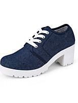 Women's Shoes Canvas Chunky Heel Heels/Platform Athletic Shoes Outdoor/Office & Career/Casual Black/Blue/Gray