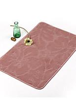 Integrated Bathroom Floor MATS
