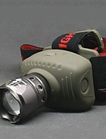 Aluminium Alloy Three Gears Adjustable Zoom Bald Head Lamp