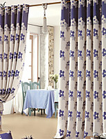 (One Panel)Stitching Jacquard Country Blue Flowers Linen Room Drakening Curtain