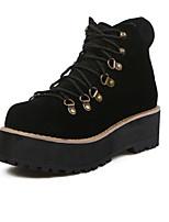 Women's Shoes Suede Platform Comfort Boots Outdoor Black / Burgundy