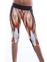 Women's Muscle Print High Waist Workout Capris