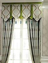 (Two Panel)Traditional Faux Silk Jacquard Floral  Energy Saving Curtain(Valance and Sheer Not Included)