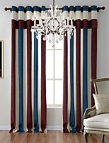(One Panel) Bedroom Living Room Bedroom Environmental Polyester Chenille Curtain