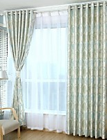 LORICA® One Panel Blue Floral / Botanical Linen/Polyester Blend Panel