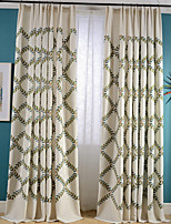 Room Darkening Linen Embroidered Leaf Curtain (Two Panel)