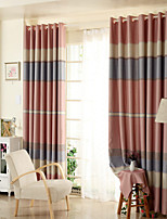 (Two Panel)Country Plaid Printed Eco-friendy Curtain(Valance and Sheer Not Included)