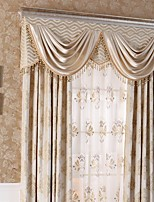(Two Panel)Traditional Chenille Faux Silk Jacquard Floral  Energy Saving Curtain(Valance and Sheer Not Included)