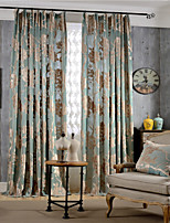 (Two Panels)Neoclassical Flower Jacquard Energy Saving Curtain(Sheer Not Included)
