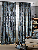 (Two Panels)Classic Flower Jacquard Polyester Blackout Curtain(Sheer Not Included)