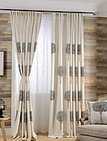 (Two Panels)Modern Tree Embroidered Linen/Cotton Blend Curtain(Sheer Not Included)