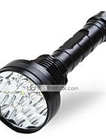 Torce LED (Impermeabili / Ricaricabile / Resistente agli urti / Impugnatura antiscivolo / Strike Bezel / Tattico / Emergenza /