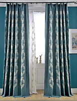 (Two Panels)Leaf Embroidered Linen/Cotton Blend Curtain(Sheer Not Included)