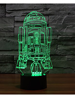 Visual 3D Warship Mood Atmosphere LED Decoration USB Table Lamp Colorful Gift Night Light