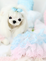 Hunde Mäntel Blau / Rosa / Gelb Sommer Modisch