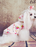 Dog Coat Red / Pink Winter Fashion
