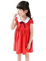 Robe Fille de Eté Coton Rouge