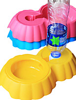 Automatic Water Feeder for Pet Dog