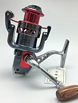 Molinetes Rotativos / Molinete de Isco 5.5:1 10 Rolamentos Trocável Pesca de Mar / Rotação / Pesca de Isco-GSA 3000 HAIBIN