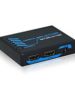 Mini HDMI Splitter  1X4 with CE FCC RoSH Certificates