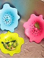 Kitchen Sink Basin Strainer Drain Drainer Waste Plug Hole Waste Filter Strainer