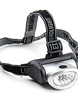 White 8LED headlamp camping (3XAAA)