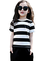 Girl's Cotton Summer New Product All Cotton Stripes Short Sleeve T-shirt Bigfoot Pants Two-piece Clothing Set