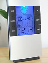 Humidity Mete LCD Digital Temperature Instruments Thermometer Hygrometer Temperature Humidity Meter Clock