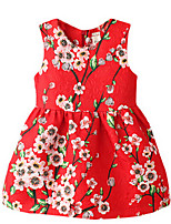 Girl's Red Dress,Floral Cotton Summer / Spring