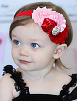 Kid's  Lovely Floral Colorful Headband(1-4Years Old)