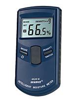 azul md918 Sampo para el probador de humedad