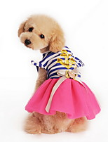 Dog Dress / Clothes/Clothing Pink / Yellow Summer Stripe Holiday / Fashion-Lovoyager
