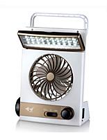 Linternas LED LED 2 Modo 250 Lumens Recargable Otros Batería de Litio Con Camping/Senderismo/Cuevas / De Uso Diario / Viaje-Otros,Multi