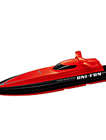 HQ HuanQi 951B 1:10 RC Boat Brushless Electric 2ch