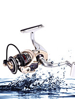 Low Profit  Aluminum Reel 2000-7000 Size 5.2:1 12 Ball Bearings All Metal Sea  Freshwater Fishing Spinning Fishing Reel