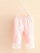 Solid Candy Color Velvet Lace Dot Pants Leggings for Girls Children