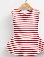 Hot Product Summer Cute Baby Girl Dress Cotton Polka Dot Striped Dress Baby Girl Clothes Infants Princess Dress