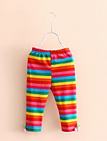 High Quality Cute Toddler Kids Boy Girl Summer Spring Pants Girls Trousers Children Pants Kids Sports Trousers