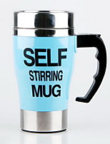 Stainless Steel Automatically Stir the Coffee Cup